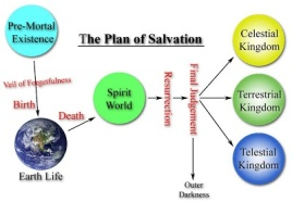Plan+of+Salvation2