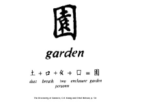 Chineses Character for Garden.png